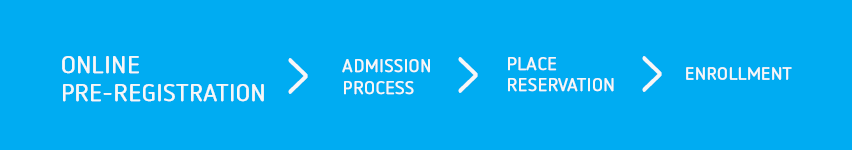 Admission Process Master
